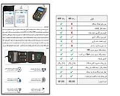 دستگاه ذخیره شماره موبایل مشتریان - لوکس، ساده! اما قدرتمند |